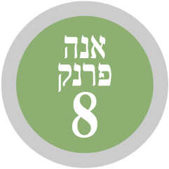 אנגלאינווסט - אנה פרנק 8 רמת-גן